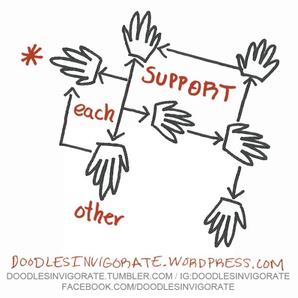 support_DoodlesInvigorate