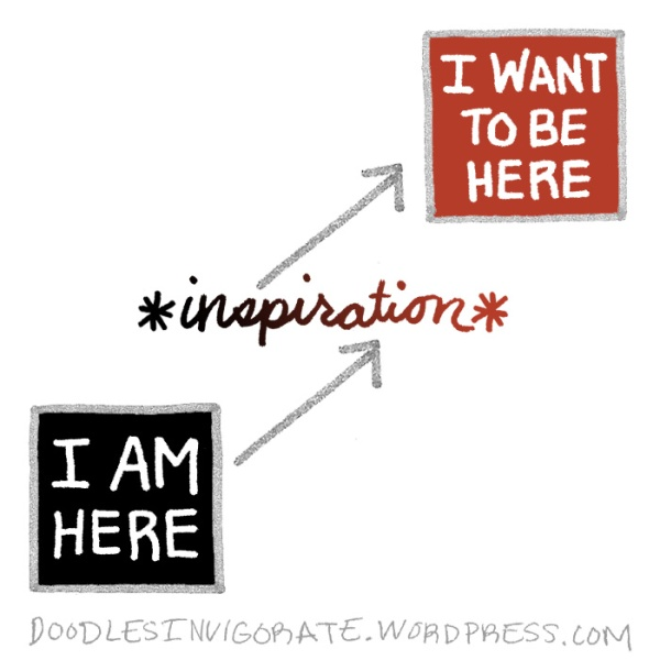 inspiration_Doodles-Invigorate