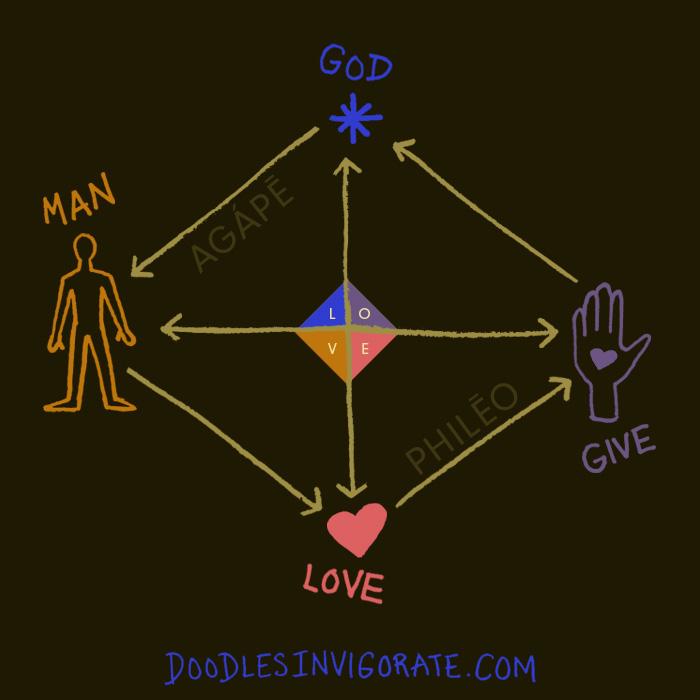 God-became-man_Doodles-Invigorate.jpg